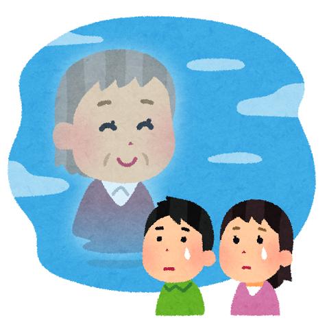 【急募】親孝行のやり方を教えてくれ……