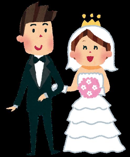 BLEACHで一番結婚したいキャラといえばwwwwww